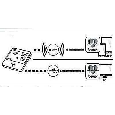 Máy đo huyết áp và điện tâm đồ Beurer BM95